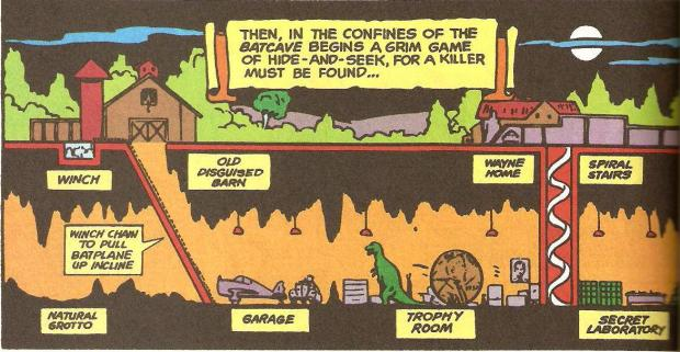 Batcave in Batman #48 (1948)